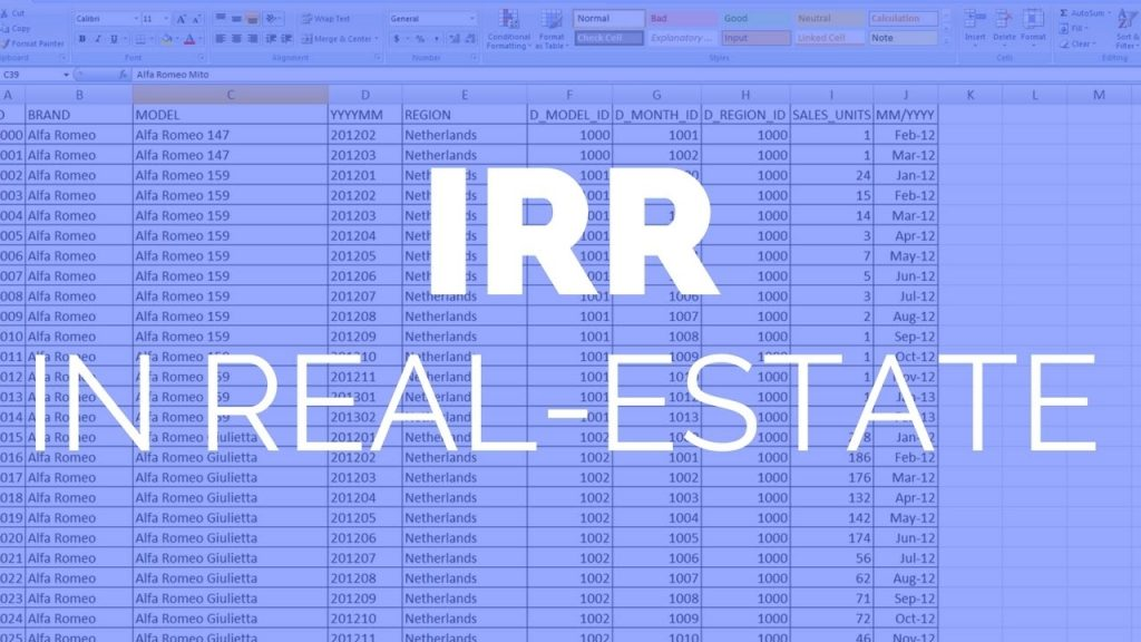 Measure Your Returns : Understanding IRR in Private Equity Real Estate Investments